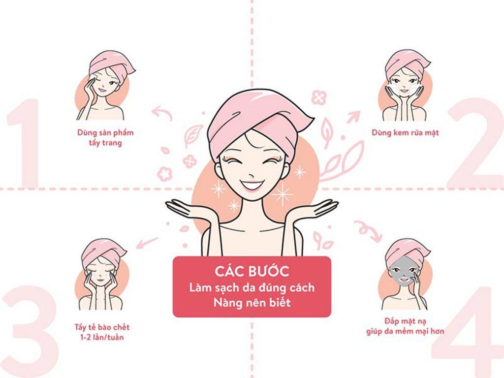 4 bước sử dụng mặt nạ dưỡng da đúng cách